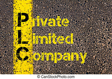 Accounting Business Acronym PLC Private Limited Company -...