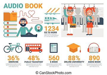 Audio book infographic