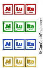 Chemical Symbol Word Allure - word created of chemical...