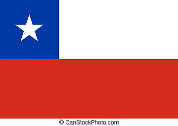 Chile flag illustration of country - Chile flag background...