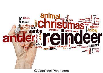 Reindeer word cloud concept - Reindeer word cloud