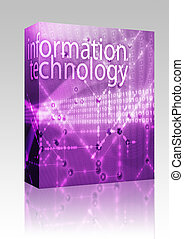 Information technology illustration box package