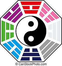 feng_shui_scheme - Pa Kua - Feng Shui Tool