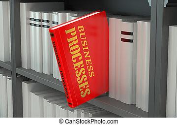 Business Processes concept