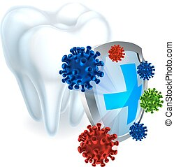 Tooth Shield Concept - Conceptual dental illustration of a...