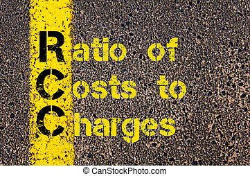Accounting Business Acronym RCC Ratio of Costs to Charges
