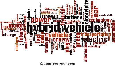 Hybrid vehicle Convertedeps - Hybrid vehicle word cloud...