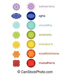 Chakras vector icons - Chakras icons. The concept of chakras...