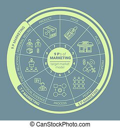 green outline marketing 9 p scheme icons