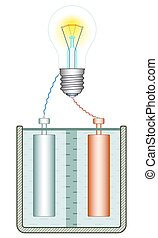 Battery and lamp - Illustration of the galvanic element and...