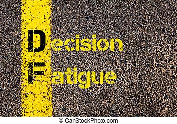 Business Acronym DF Decision Fatigue - Concept image of...