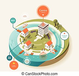 Isometric of hospital building and house near coast - Stock...