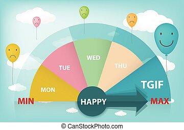 Thank god it's friday! (tgif)
