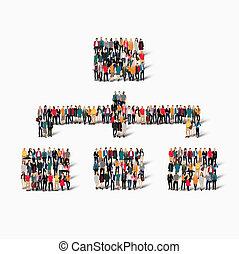 pessoas, FORMA, sinal, hierarquia,