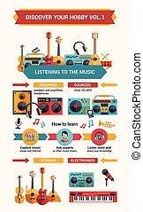Illustration of information poster with flat design music...