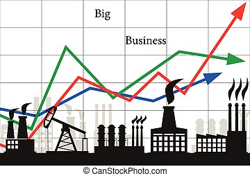 The business industry