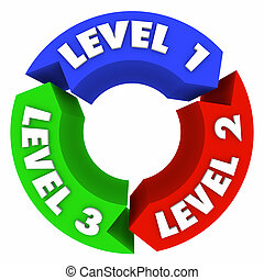 Level 1 2 3 Rising Up Top Tier Placement Cycle