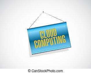 cloud computing texture sign