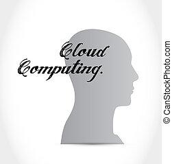 頭, 計算, 雲, 印