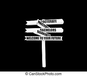 College Degree Welcome Sign Post