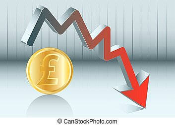 Sterling pound is going down - Diagram of the value of...