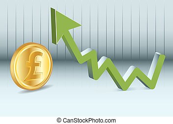 Sterling pound is going up - Diagram of the value of...