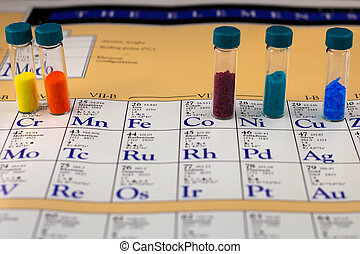 Chemical elements - Different chemical elements on the...