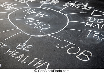 New year resolution planning on a blackboard, job target
