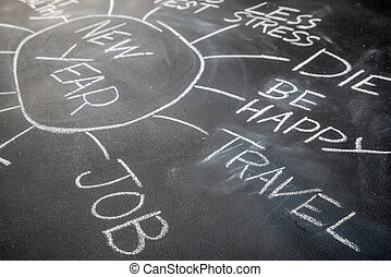 New year resolution planning on a blackboard, job and life -...