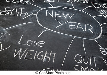 New year resolution planning on a blackboard, lose weight,...