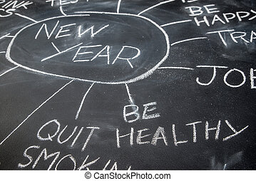 New year resolution planning on a blackboard, be healthy,...