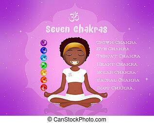 Seven Chakras symbols - illustration of Seven Chakras...