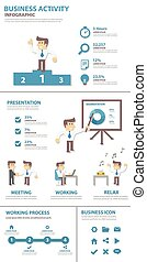 Business activity Infographic