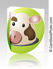 Cow cartoon box package