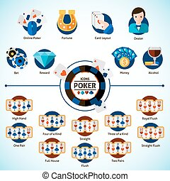 Poker Icons Set - Poker game and gambling decorative icons...