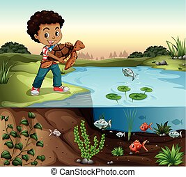 Boy and turtle by the pond