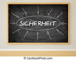 Sicherheit - german word for safety or security - 3d render...