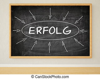 Erfolg - german word for success or achievement - 3d render...