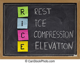 Rest, Ice, Compression, Elevation - medical acronym - RICE...