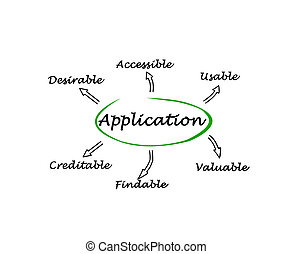 Features of application