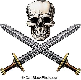 Skull and Cross Swords Pirate Sign