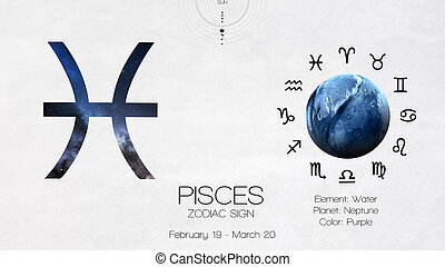 Zodiac sign - Pisces Cool astrologic infographics Elements...