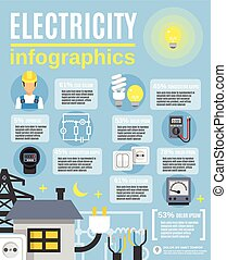 Electricity Infographic Set - Electricity infographic set...