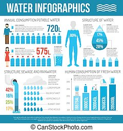 Water infographics set