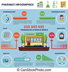 Pharmacy Infographics Set - Pharmacy infographics set with...