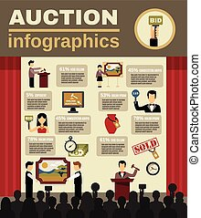 Auction Infographic Set - Auction infographic set with...