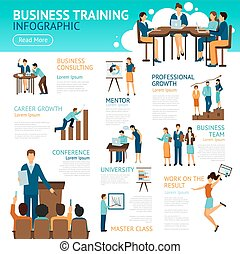 Infographic Poster Of Business Training - Poster of business...