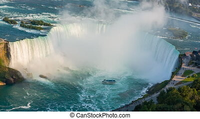 Niagara Falls from Canada side Canada