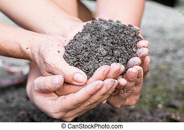 土壌, 手