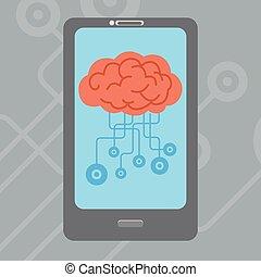 Mobile Brain